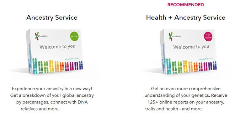 Preisliste für DNA 23andme Tests kit