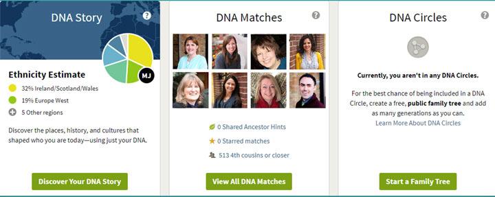 Welche Arten von DNA-Tests gibt es bei Ancestry